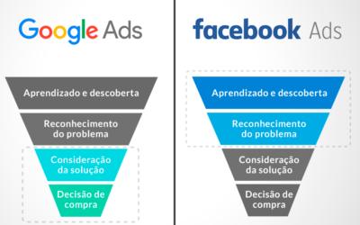 Google Ads ou Facebook Ads? Conheça as diferenças entre as duas maiores ferramentas de anúncios
